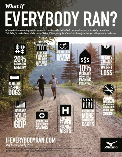 What-if-Everybody-Ran-Infographic